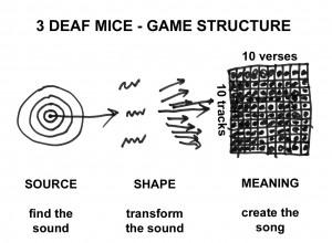 Game Diagram copy