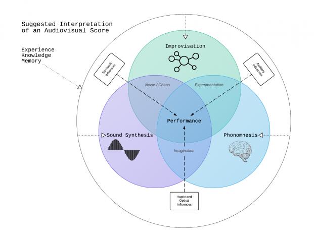 Ielts discussion essay demonstration image 2